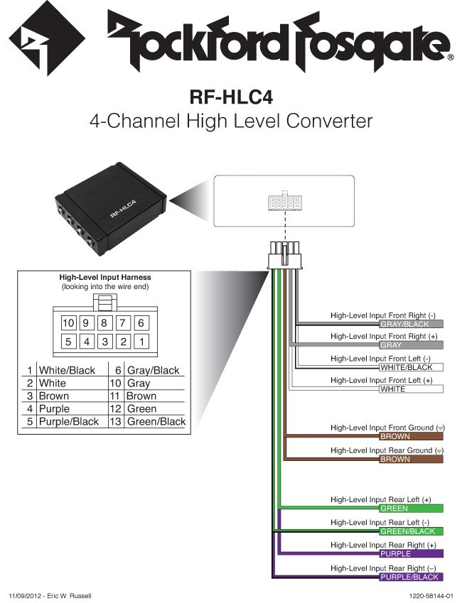 RF-HLC4 4-channel high level converter - owners manualRFTECH Support Home