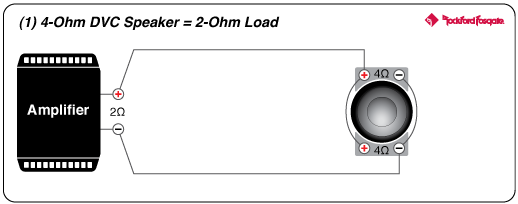 1_4ohmDVC_2ohm  Ohm Dvc Subwoofer Wiring Diagram on dual two,