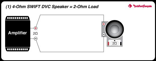 300 Watt Mono Amplifier | Rockford Fosgate ®