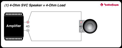 Power Marine 400 Watt Cl-ad 4-Channel Amplifier ... on