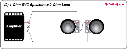 300 watt mono amplifier rockford fosgate wiring diagram 4 asfbconference2016 Images