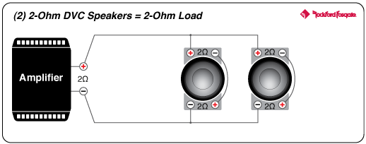Prime 500 Watt Class-D Mono Amplifier | Rockford Fosgate ®