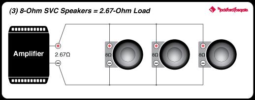 Phenomenal 15 Punch P1 8 Ohm Svc Subwoofer Rockford Fosgate Wiring 101 Akebretraxxcnl