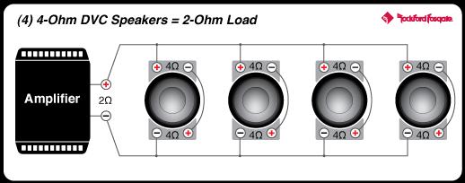 12  Power T2    4      Ohm    DVC    Subwoofer      Rockford Fosgate