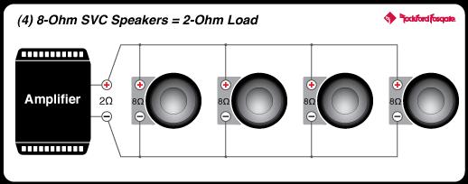 punch 300 watt full range mono amplifier rockford fosgate rh rockfordfosgate com 3-Way Switch Wiring Diagram rockford fosgate punch 45 wiring diagram
